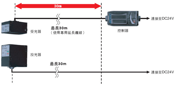 ZX-GT 特長 11